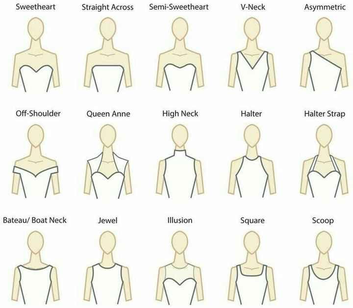 Come sarà lo scollo del vostro abito?? - 2