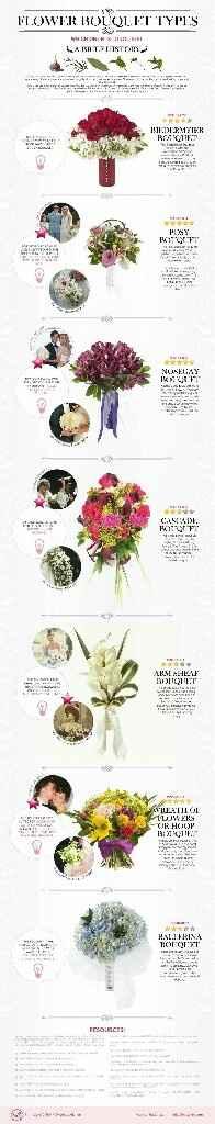 Che forma avrà il vostro bouquet??? - 1
