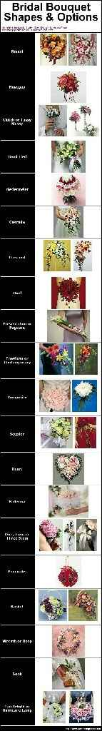 Che forma avrà il vostro bouquet??? - 2