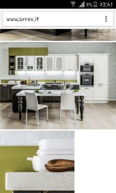 Scegliere la cucina - Prima delle nozze - Forum Matrimonio.com
