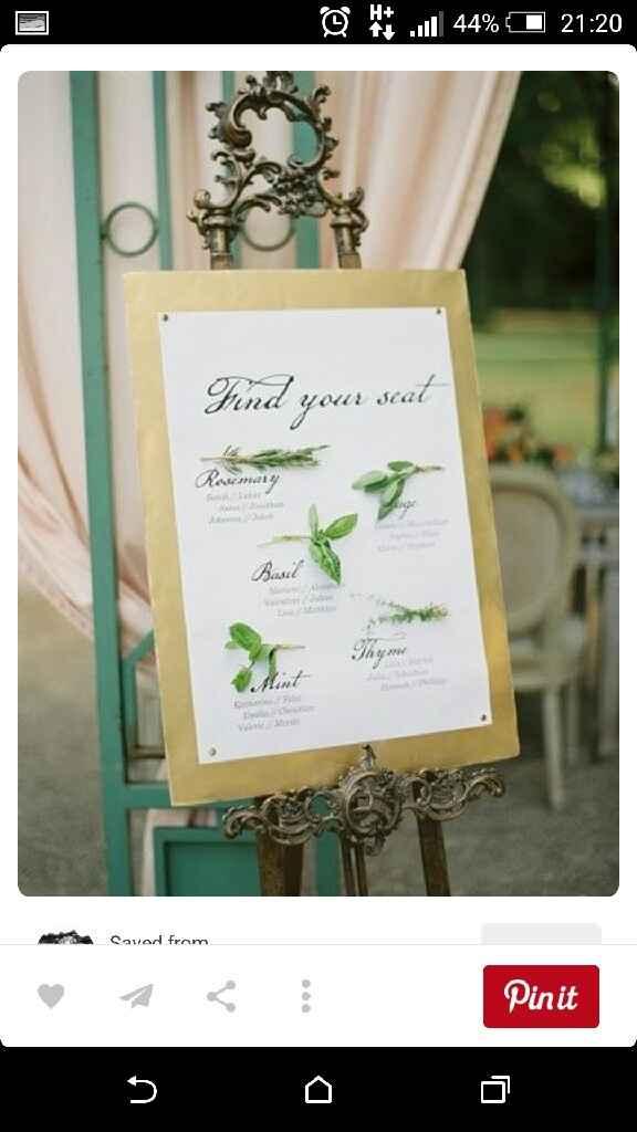 Tableau a tema green/eco - 5