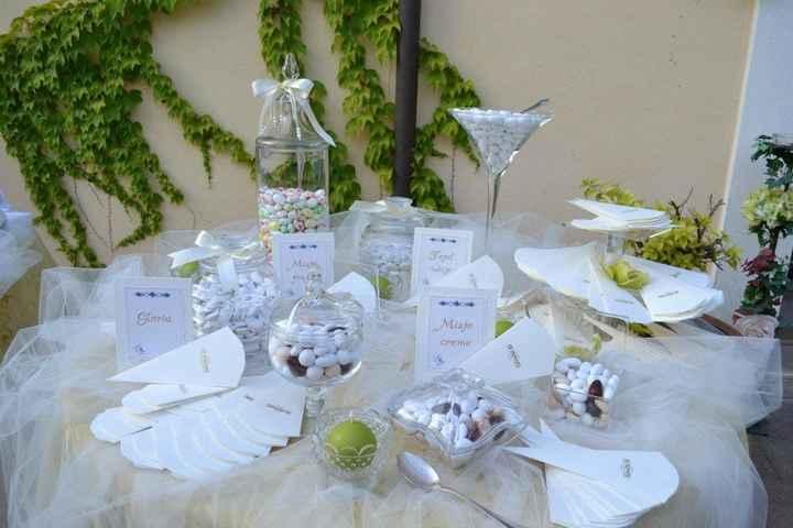 Il nostro bellissimo tavolo dei confetti