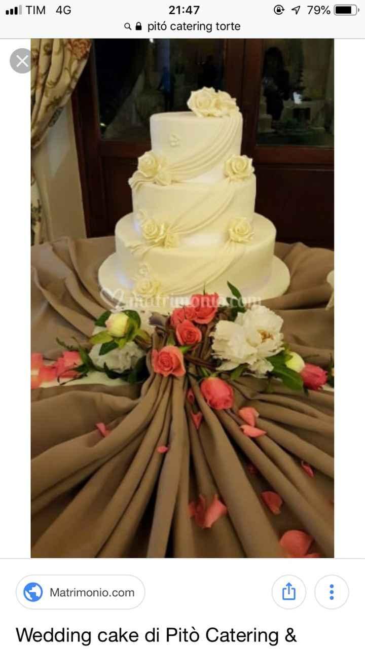 Che torta sceglierete? 😍 - 2