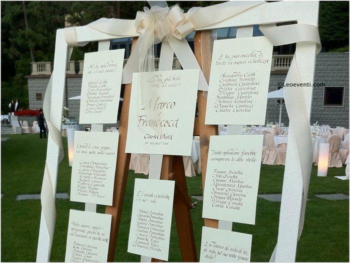 Popolare Idee tableau de mariage - Ricevimento di nozze - Forum Matrimonio.com TJ95