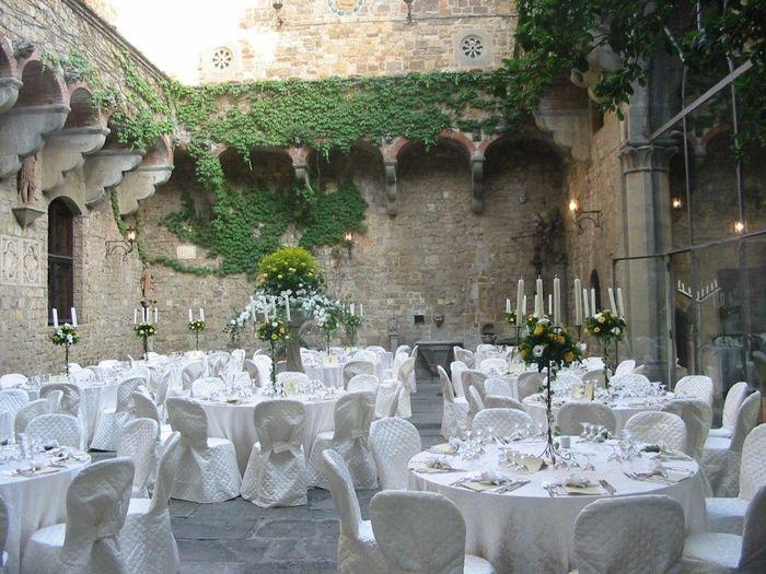 Matrimonio Rustico Milano : Location ricevimento di nozze forum matrimonio