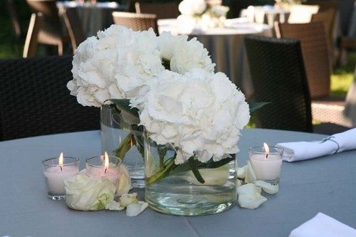 Ortensie Matrimonio Costo : Fiori aiutooo organizzazione matrimonio forum
