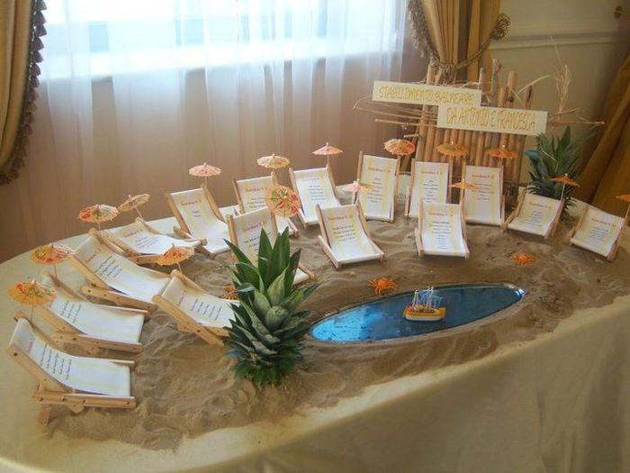 Matrimonio Tema Mare Nomi Tavoli : Matrimonio tema mare pagina ricevimento di nozze