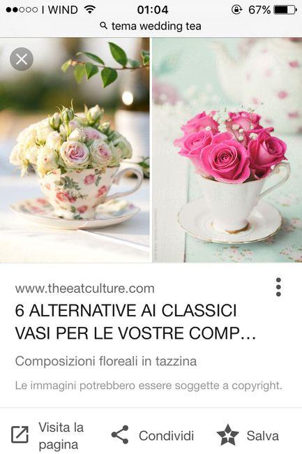 Preferenza Tema fiori - centrotavola e segnaposti - Organizzazione matrimonio  NH24