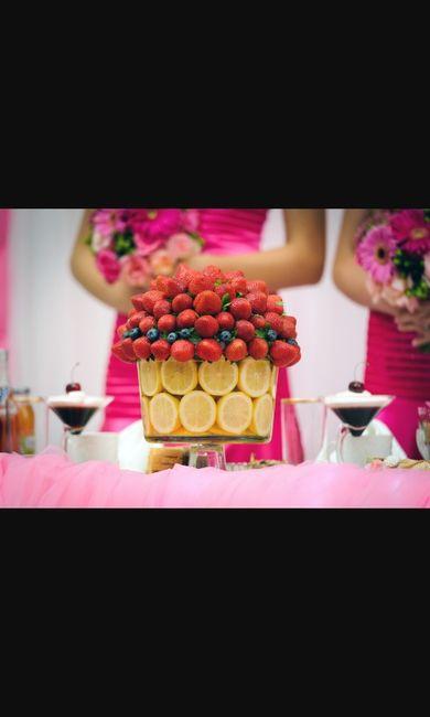 Matrimonio Tema Frutta : Matrimonio tema frutta organizzazione forum
