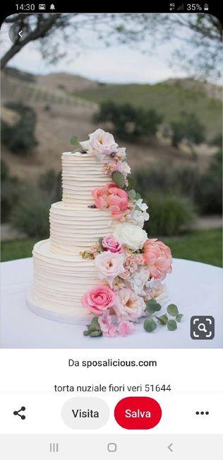 Parliamo di torte 6