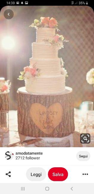 Parliamo di torte 7