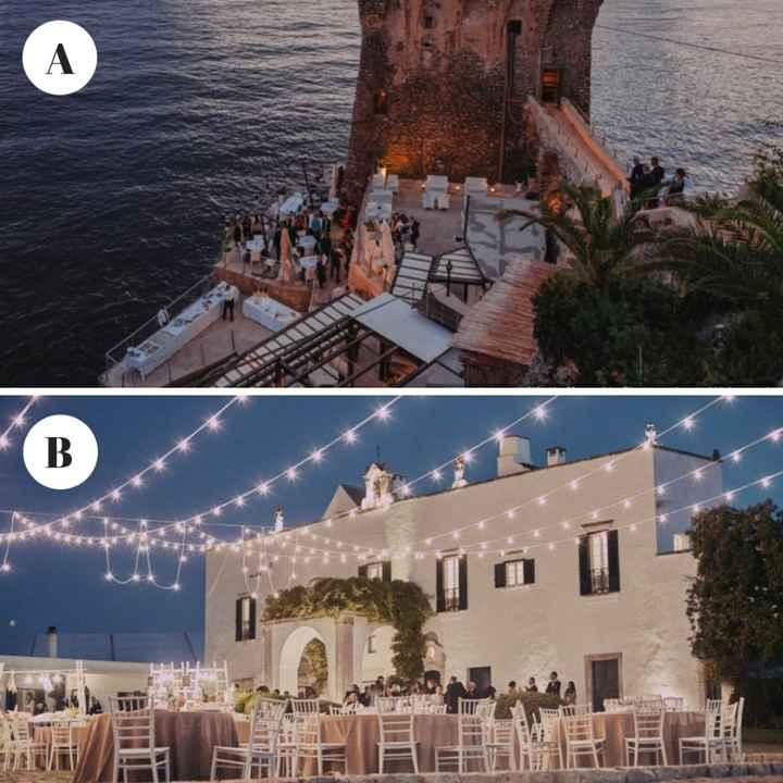 Quale location preferisci?
