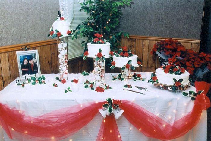Nomi tavoli organizzazione matrimonio forum - Tavolo matrimonio casa sposa ...
