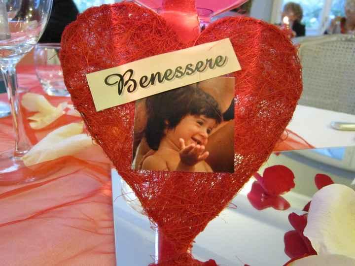 Cuore con il nome del tavolo!!!