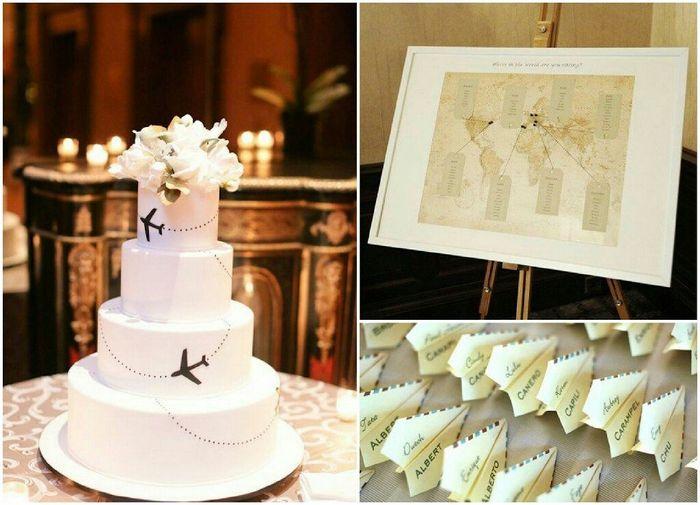 Matrimonio Tema Viaggio Segnaposto : Tema viaggio segnaposto e bomboniere pagina fai da