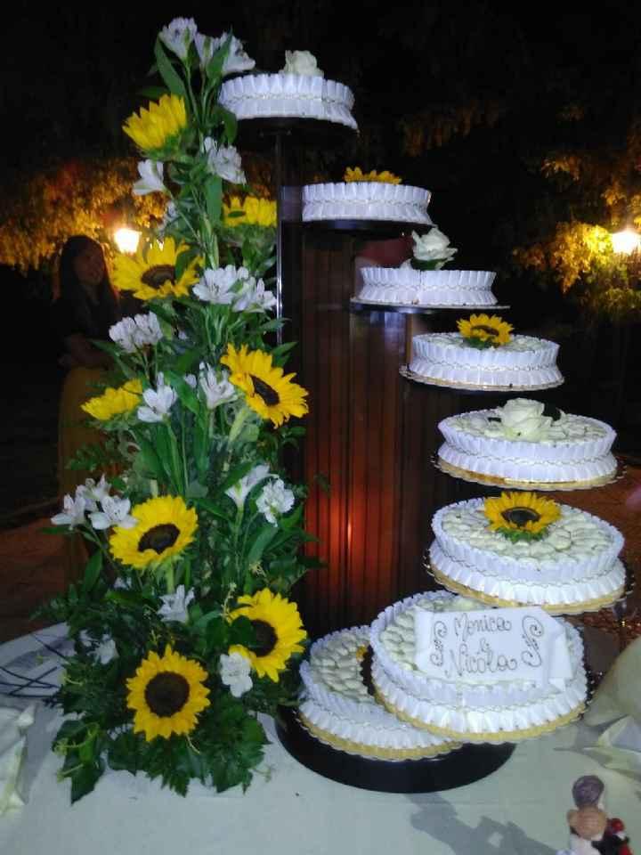 🍰🥧🧁 Torta torta... quale scegliere 😍😍😍 - 1