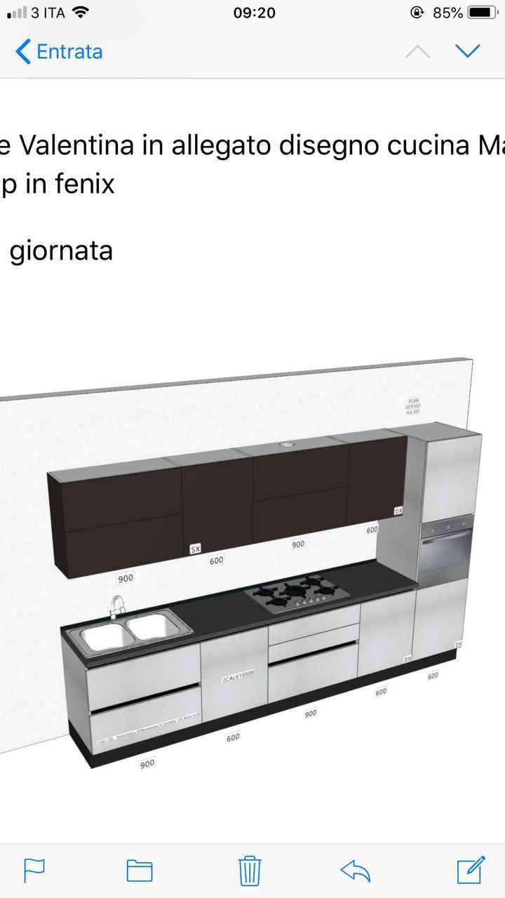 Cucina.. come è composta? - 1