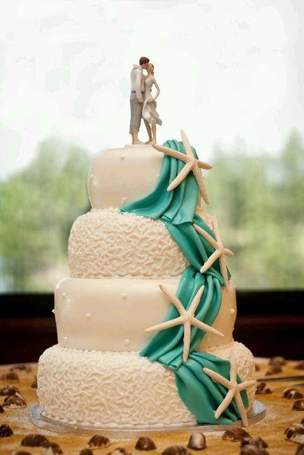 Conosciuto Idee torta tiffany tema mare - Organizzazione matrimonio - Forum  YU29
