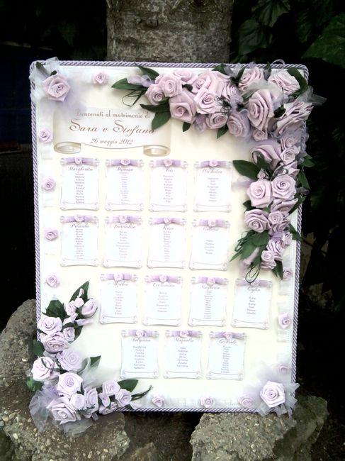 Tableau Matrimonio Tema Rose : Tableau tema rose foto organizzazione matrimonio