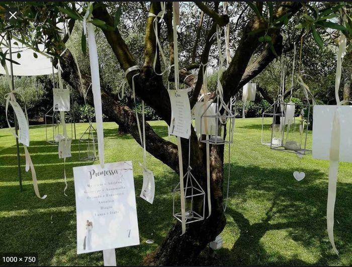 Tableau albero della vita - 1