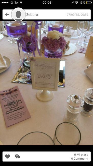 Matrimonio Tema Date Importanti : Tema matrimonio chiavi organizzazione forum
