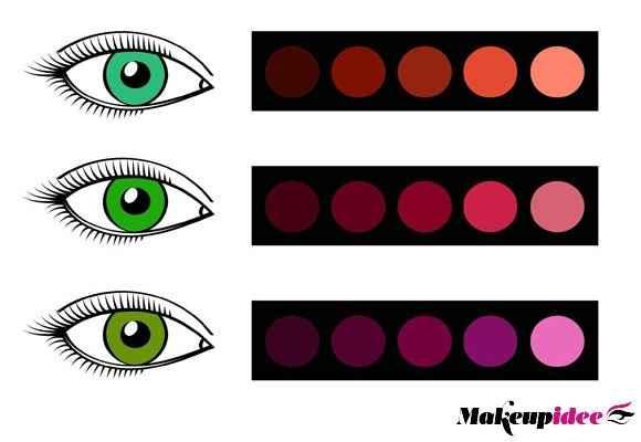 palette trucco occhi verdi