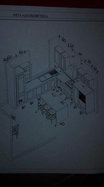 Scelta tavolo e sedie - 3