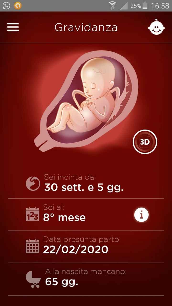Mammine di febbraio 2020 - 1