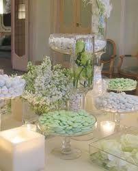 Confettata a casa della sposa organizzazione matrimonio - Tavolo matrimonio casa sposa ...