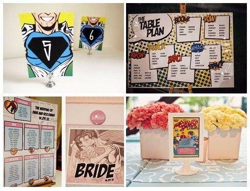 Matrimonio Tema Fumetti : Matrimonio a tema fumetto organizzazione matrimonio forum
