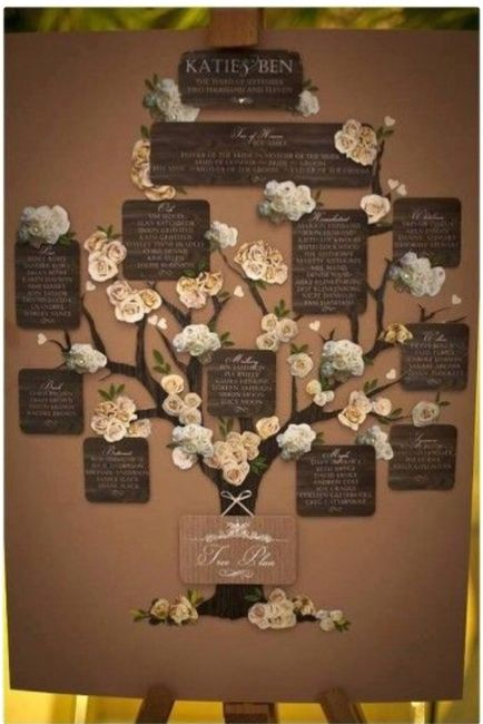 tableau shabby chic organizzazione matrimonio forum. Black Bedroom Furniture Sets. Home Design Ideas