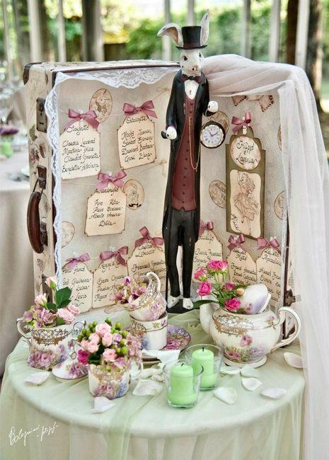 Tema Matrimonio Wonderland : Idee originali tableau organizzazione matrimonio forum