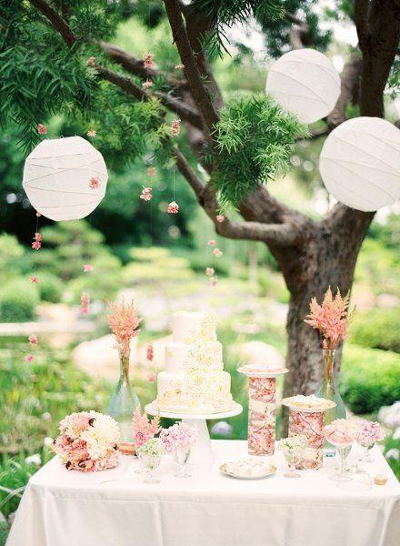 Matrimonio Tema Giappone : Finalmente ho scelto il mio tema matrimonio giappone