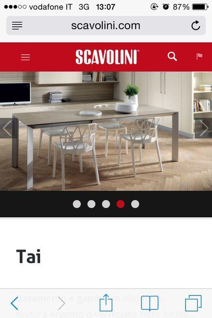 Cucina scavolini modello liberamente - 2