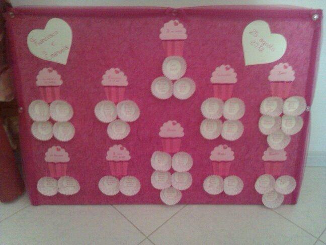 Matrimonio Tema Tempo : Tableau tema cupcake fatto organizzazione
