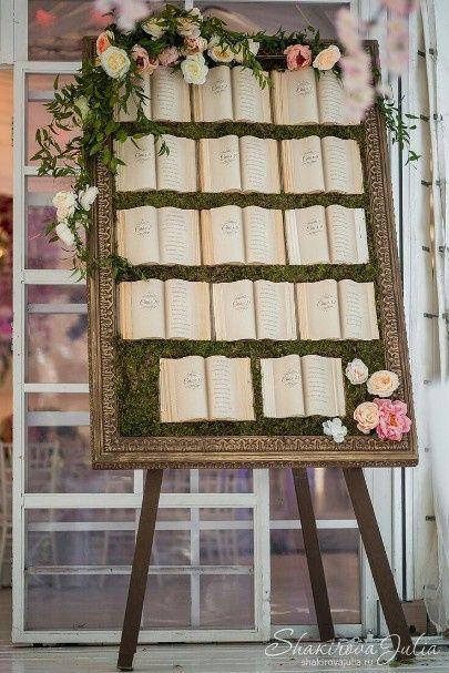 Bomboniere Matrimonio Tema Harry Potter : Tema libri organizzazione matrimonio forum