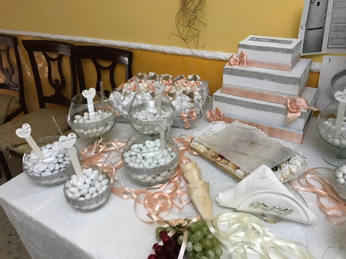 Matrimonio Tema Brillantini : Tema matrimonio ricevimento di nozze forum