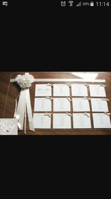 Segnaposto Matrimonio Total White.Consiglio Tableau Total White Organizzazione Matrimonio Forum