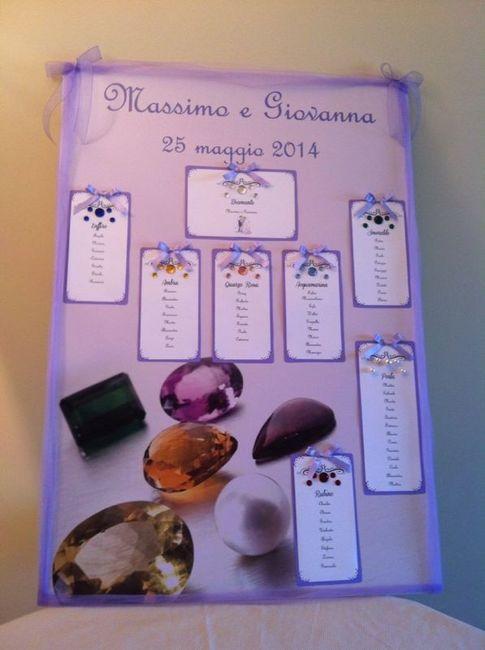 Favoloso Tema pietre preziose - Organizzazione matrimonio - Forum  IW32
