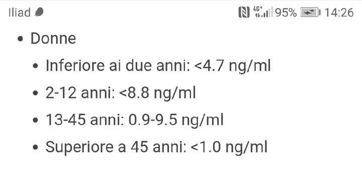 Valori amh a 33 anni - 1