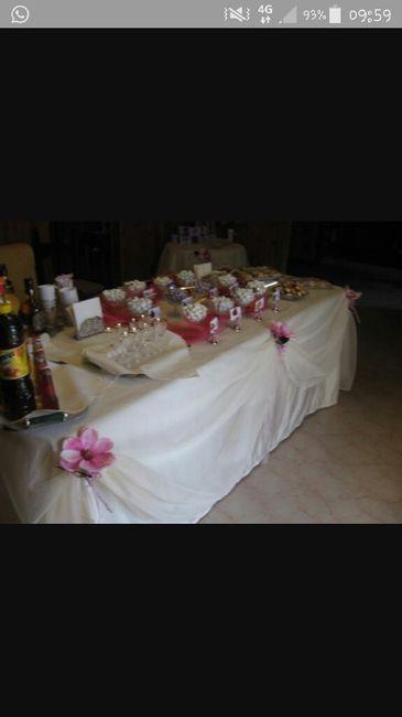 Tavolo casa sposa si accettano foto e suggerimenti - Tavolo sposa a casa ...