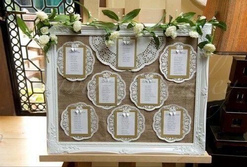 Tableau Matrimonio Tema Rose : Tableau a tema quot fiori in stile shabby organizzazione