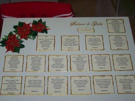 Tableau Matrimonio Natalizio : Idea tableau mariage dicembre organizzazione matrimonio forum