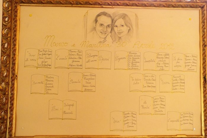Matrimonio Tema Divinità Greche : Esempi di tableau pagina organizzazione matrimonio