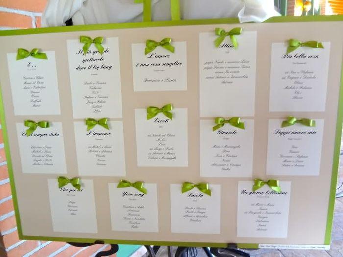 Matrimonio Tema Divinità Greche : Esempi di tableau organizzazione matrimonio forum