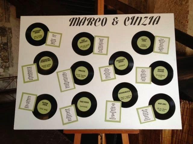 Matrimonio Tema Anni 80 : Consiglio per un tema anni ricevimento di nozze