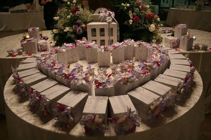 Matrimonio In Rosa Antico : Adoro il rosa antico prima delle nozze forum