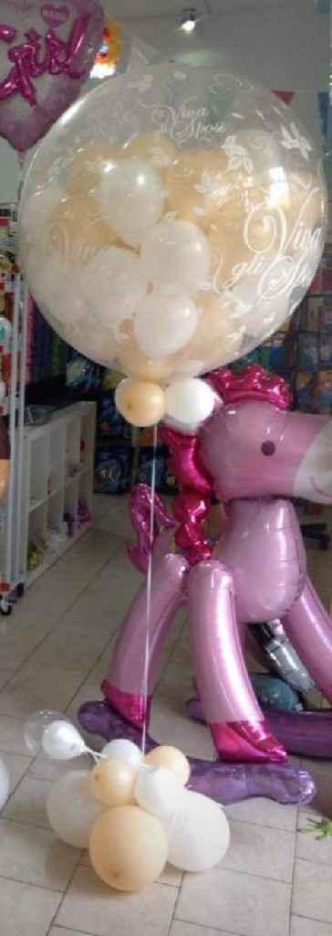 Costo palloncini - 1