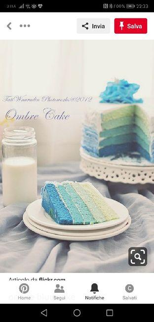 Qual è la tua Wedding Cake perfetta per le tue nozze? - il risultato - 2