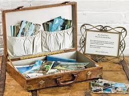 tableau qui sopra più una valigetta con le foto dei posti che abbiamo visitato